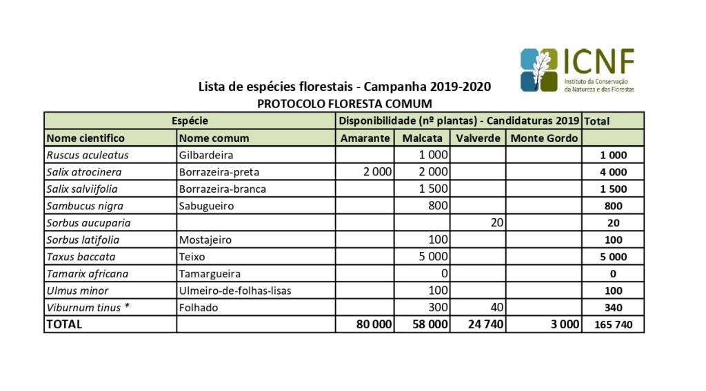 Protocolo FC Lista disponibilidades 2019_2020_page-0002